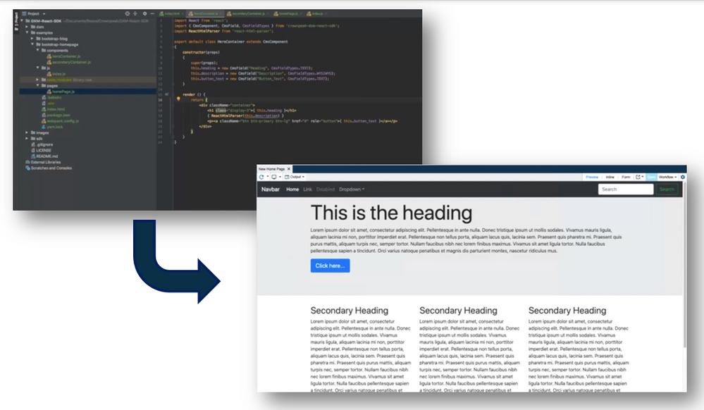 JavaScript SDKs for Headless Development