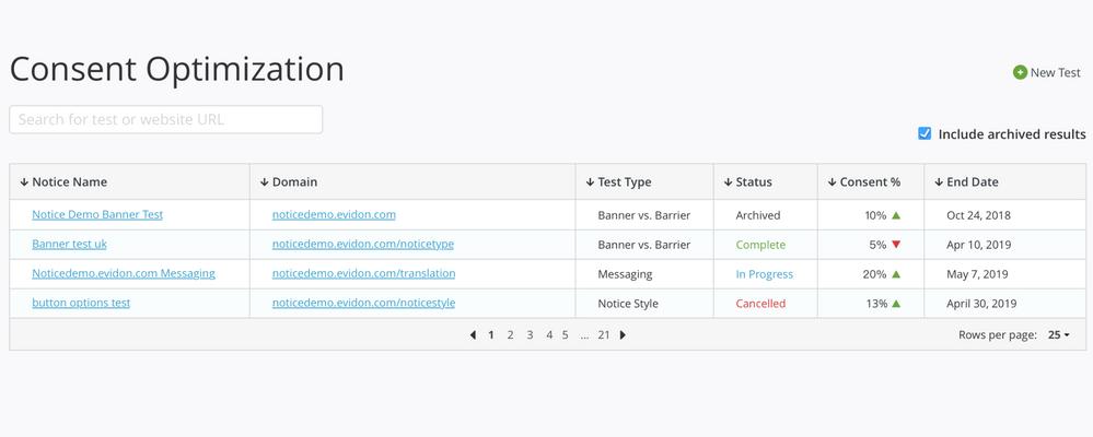 Consent optimization dashboard