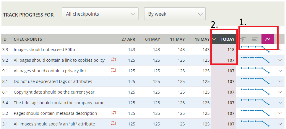 the-analytics-dashboard-tracking-progress-over-time-by-checkpoint-02.png