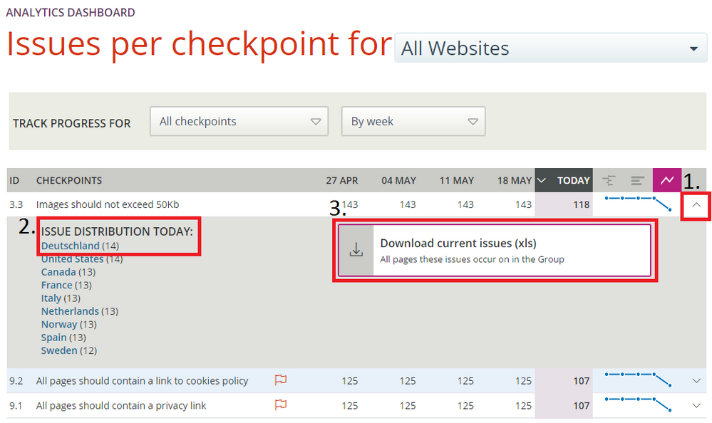 the-analytics-dashboard-tracking-progress-over-time-by-checkpoint-03.png