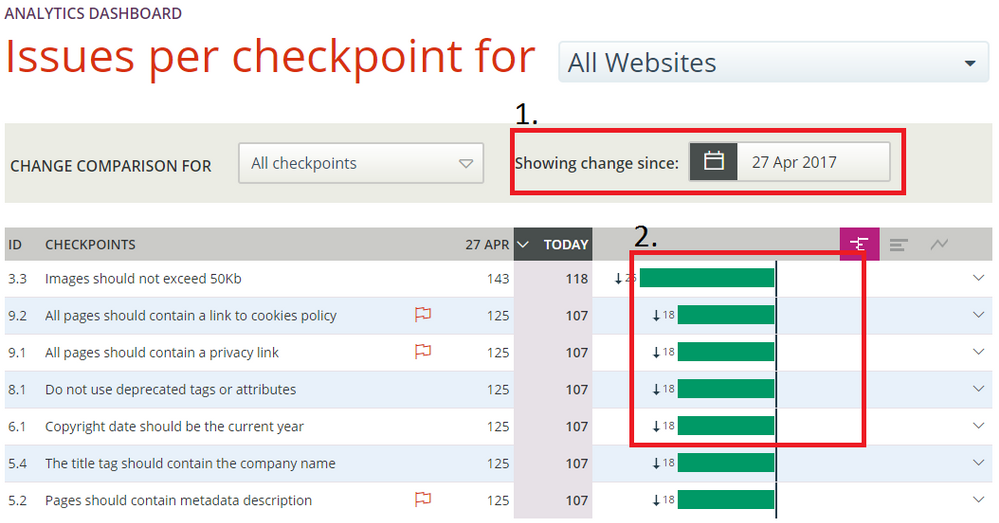 the-analytics-dashboard-tracking-progress-over-time-by-checkpoint-04.png