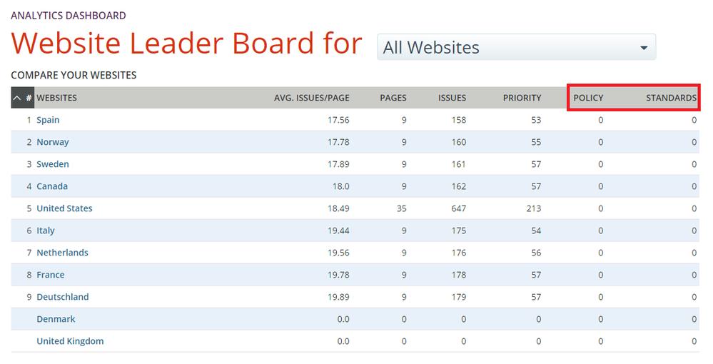 Website-Leaderboard.png