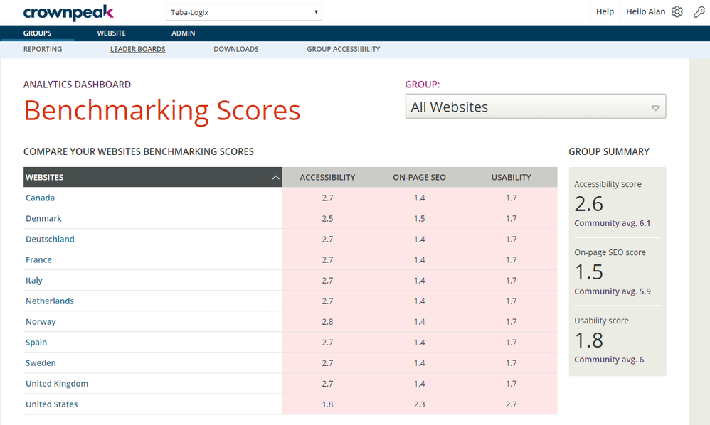 the-groups-analytics-dashboard-benchmarking-report-01.png