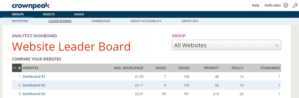 the-groups-analytics-dashboard-website-leader-board-01.png